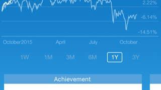 mobile-blog-mobile-app-review-ibillionaire