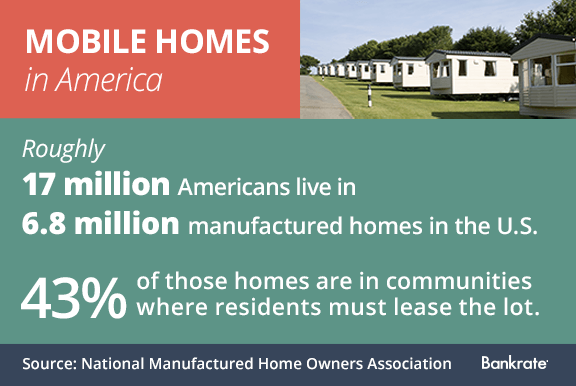 Mobile homes in America