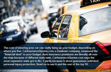 10 most expensive states for auto insurance