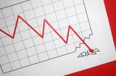 Red line graph going down showing loss © iStock