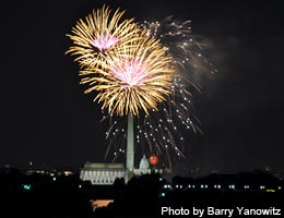 Fourth of July, Capitolized
