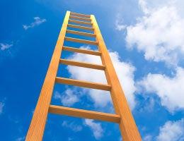Ladder representing CD laddering