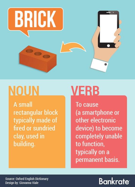 Brick definition   Phone © Leone_V/Shutterstock.com; Brick © Z-art/Shutterstock.com