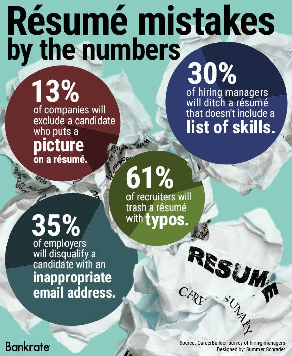 Resume mistakes by the numbers | Crumpled resume image © Bistock