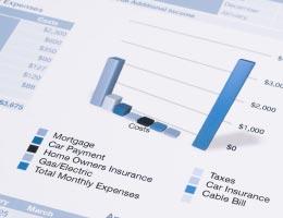 Prioritize your bills