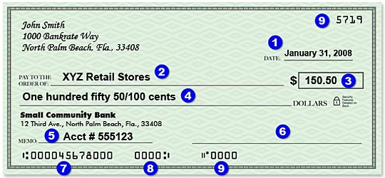 Diagram of a check