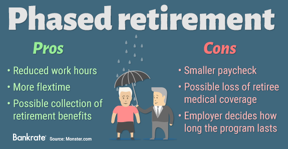 Phased retirement: Pros and cons © Bigstock