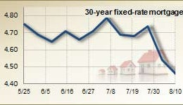 Mortgage rates for August 10, 2011