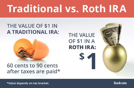 Traditional vs. Roth IRA © Bigstock