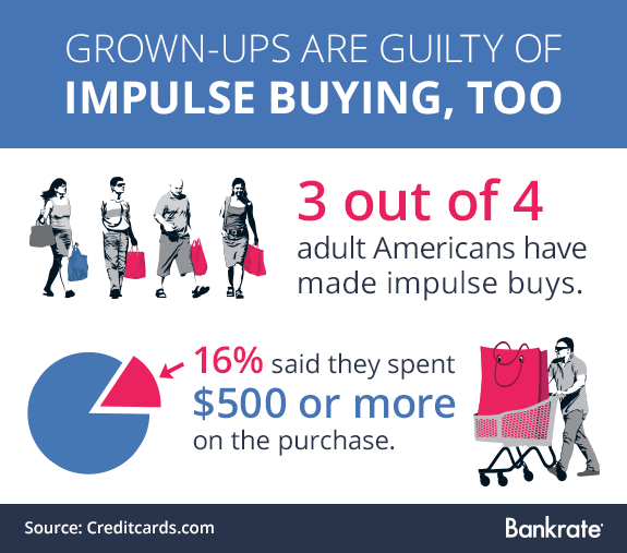 Grownups are guilty of impulse buying, too © Bigstock