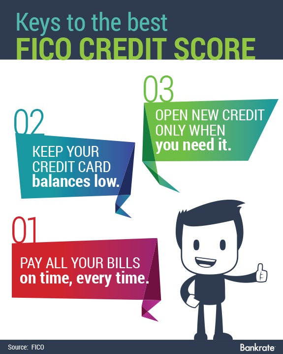 Keys to the best FICO credit score | Cartoon © artenot/Shutterstock.com; Balloons © Anita Ponne/Shutterstock.com