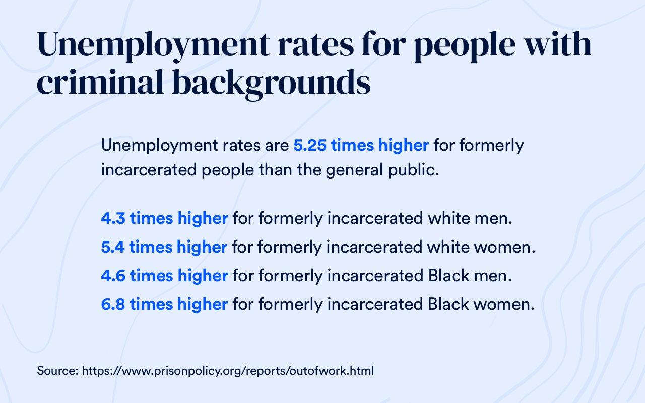 Chart describing how a criminal background affects employment opportunities
