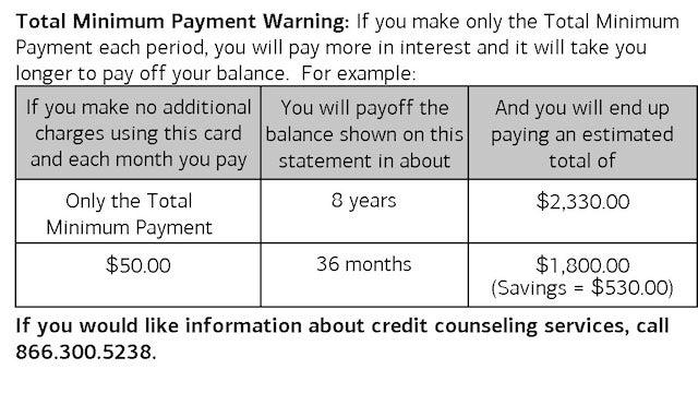 minimum payment warning
