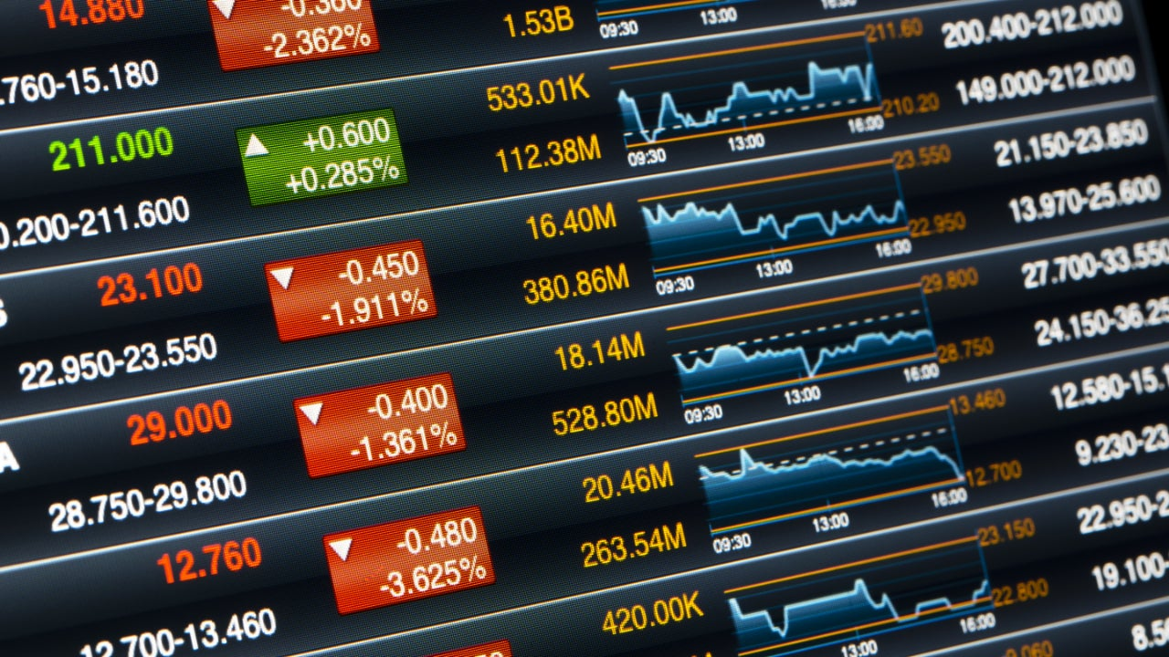 A trading screen showing stock prices and charts