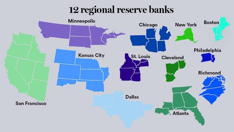The Federal Reserve System is composed of 12 regional reserve banks scattered throughout the country