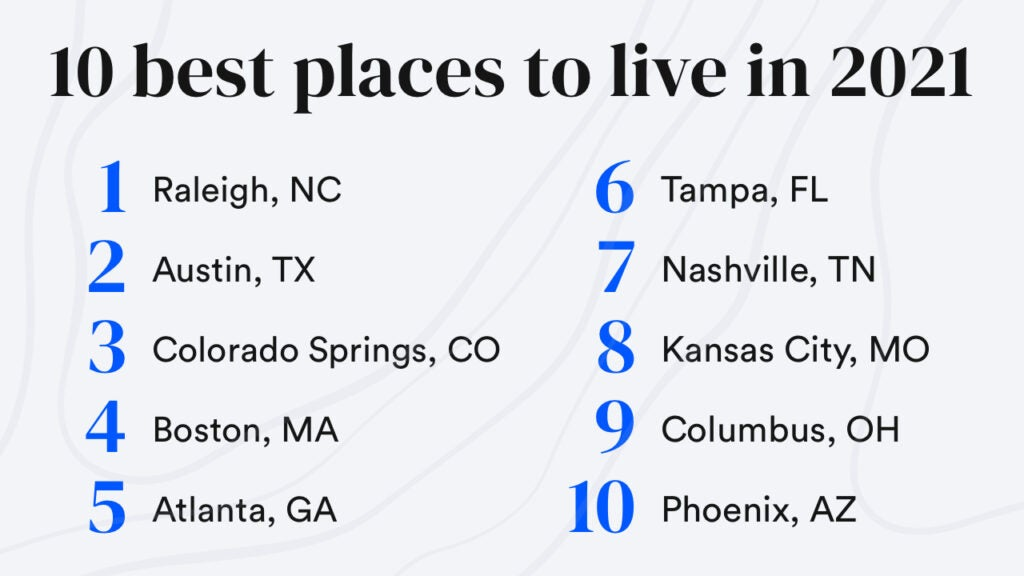 America's best places to live in 2021
