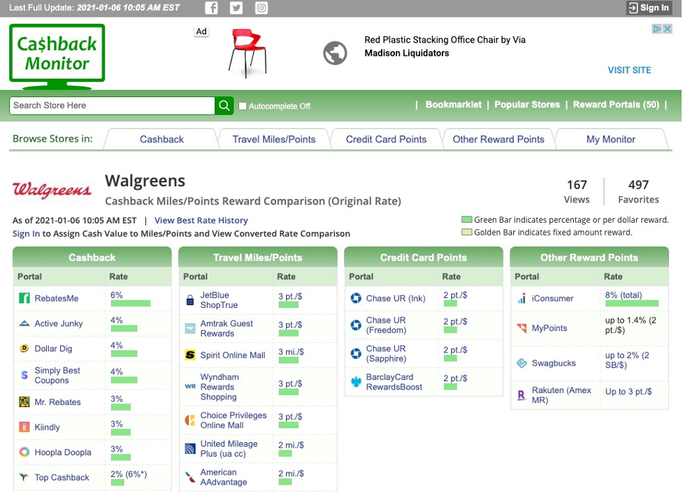 Cashback Monitor's Walgreens page