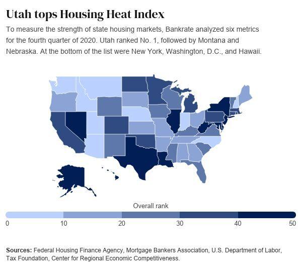 Bankrate's-housing-hardship-index