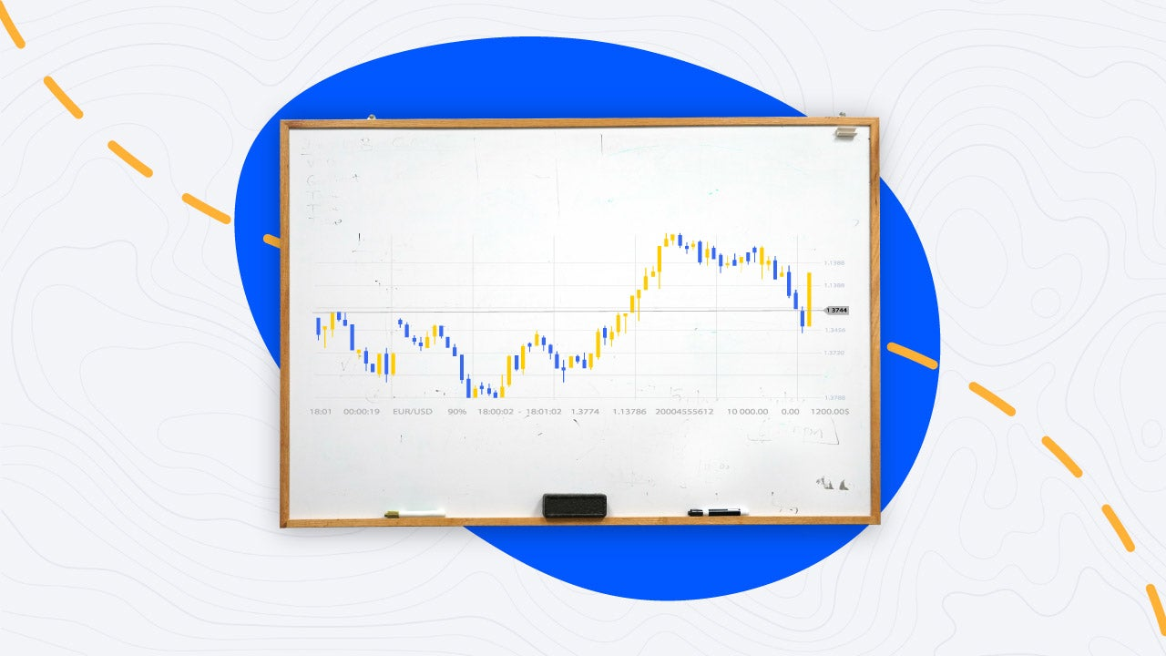 Investment chart showing growth over a short time period