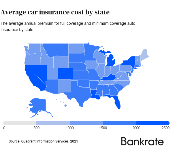 Average car insurance cost by state