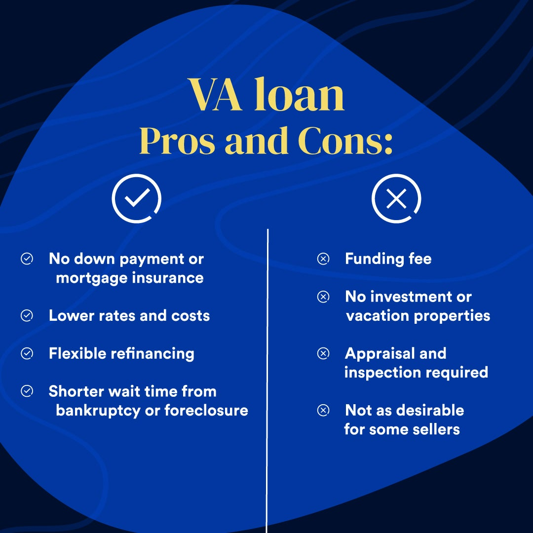 An illustrated list of VA loan pros and cons