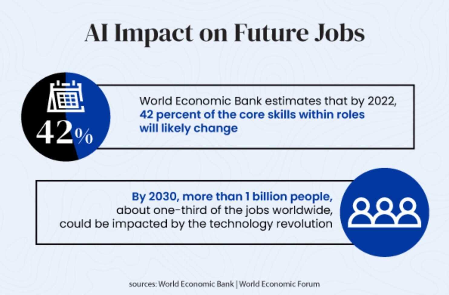 AI impact on jobs