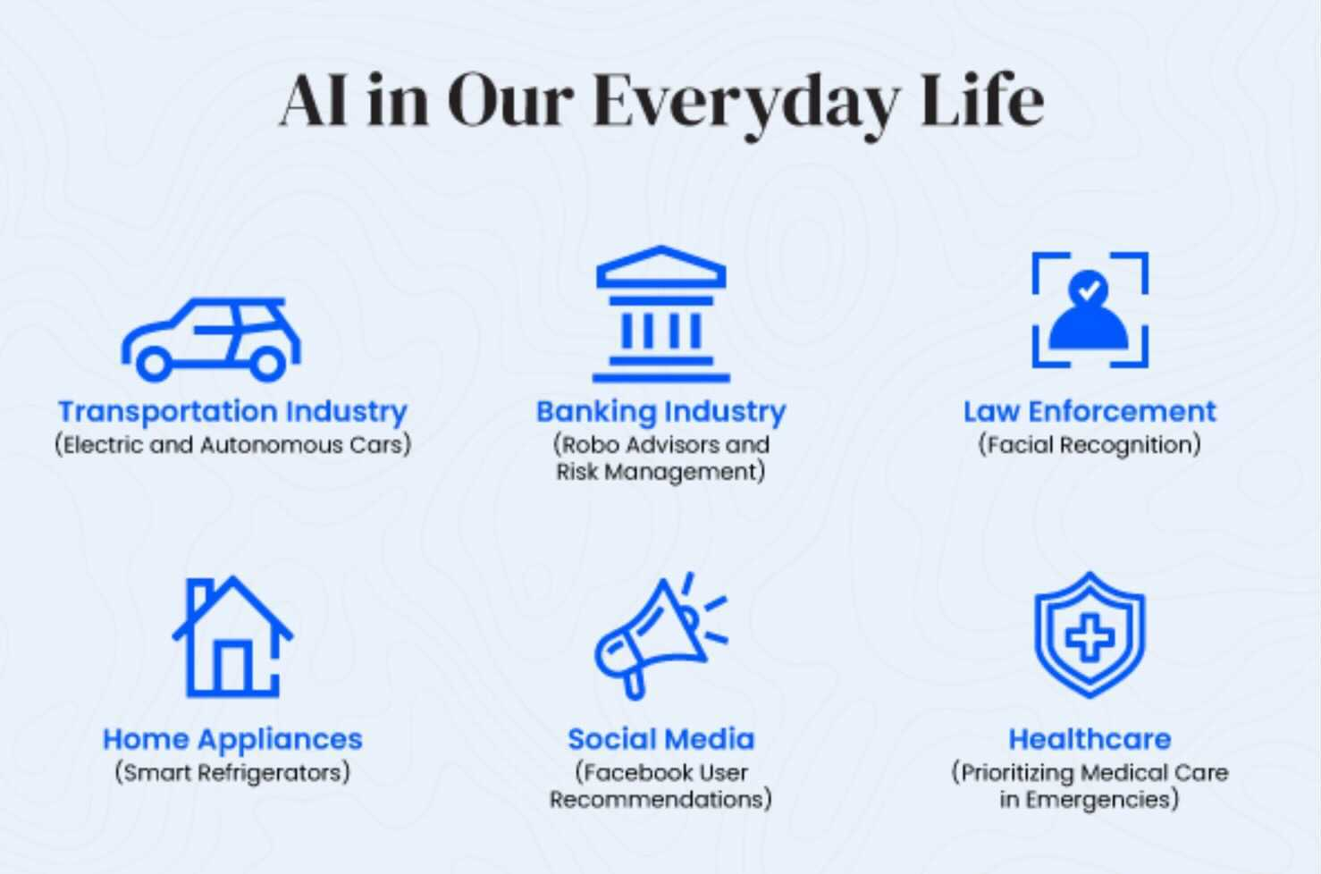 AI in our everyday life