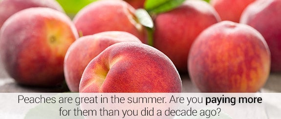 Peaches are great in the summer. Are you paying more for them than you did a decade ago? © Nitr/Shutterstock.com