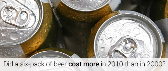 Did a six-pack of beer cost more in 2010 than in 2000? © anweber/Shutterstock.com